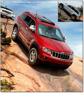 Jeep Grand Cherokee fuels January auto sales rise for